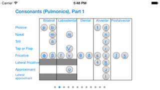Interactive IPA screenshot two
