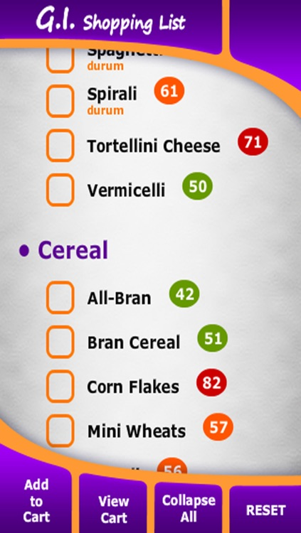 Glycemic Index Diet Shopping List
