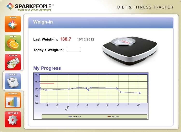 Diet & Fitness Tracker for iPad - SparkPeople screenshot-3