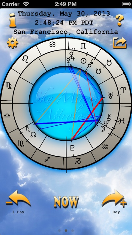 Sky Mirror Astrology