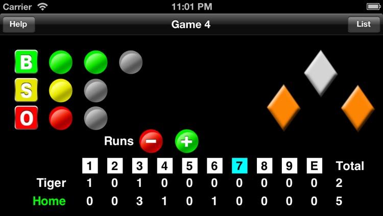 My BaseBall ScoreBoard