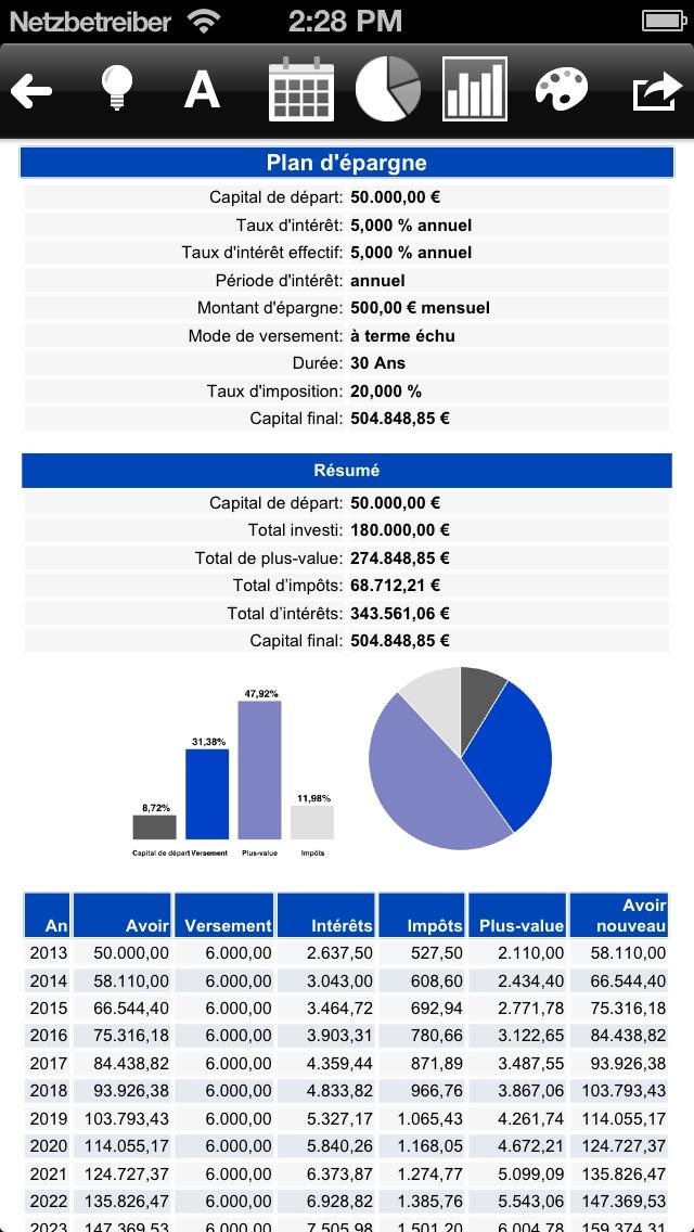 download Calculatrice de prêts et de l'épargne - MarkMoneyPro apps 1
