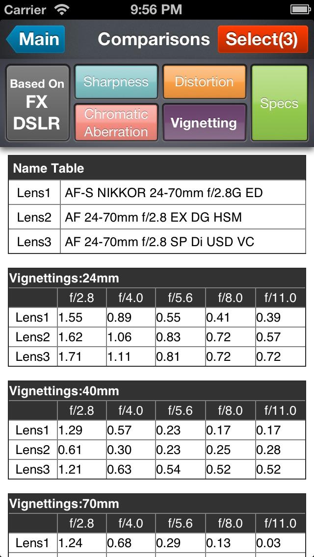 MyLens For Nikon F-mount-4