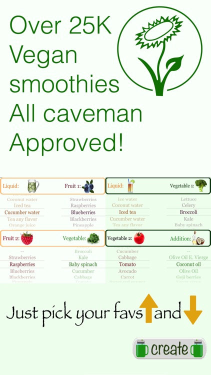Vegan Smoothie Maker - The caveman goes green