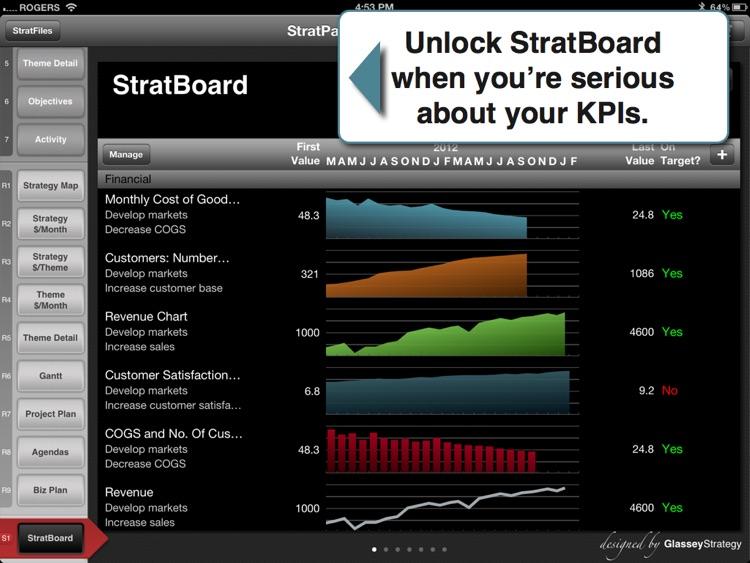 Strategic Business Plan screenshot-4