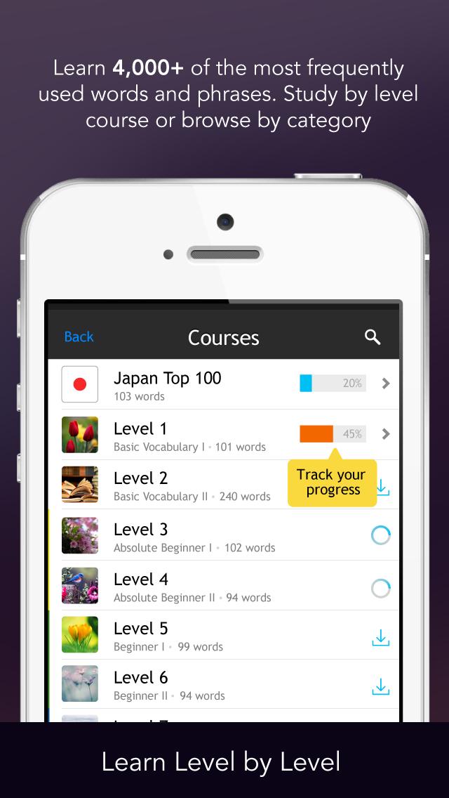 Japanese Phone Apps