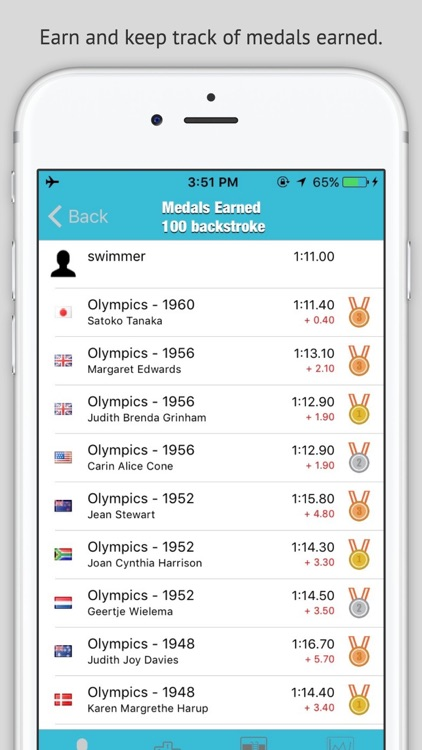 Swim4Gold - Compete against histories greatest swimmers screenshot-3
