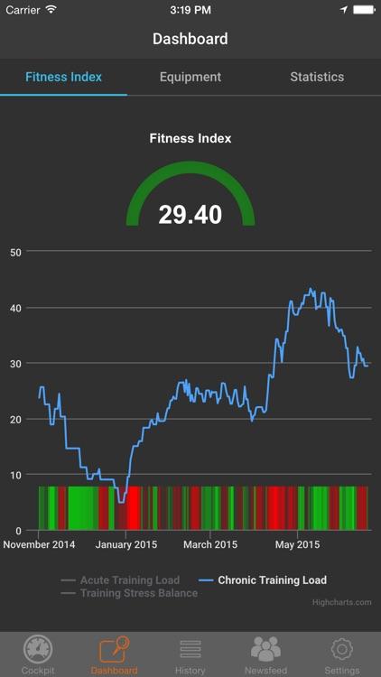PowerTraxx GPS Tracker