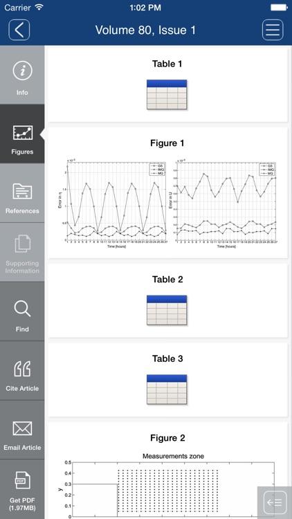 International Journal for Numerical Methods in Fluids screenshot-3