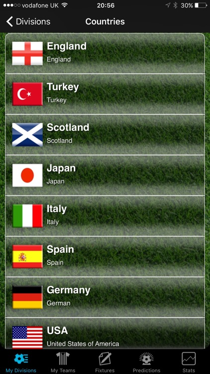 iPredict Football Results