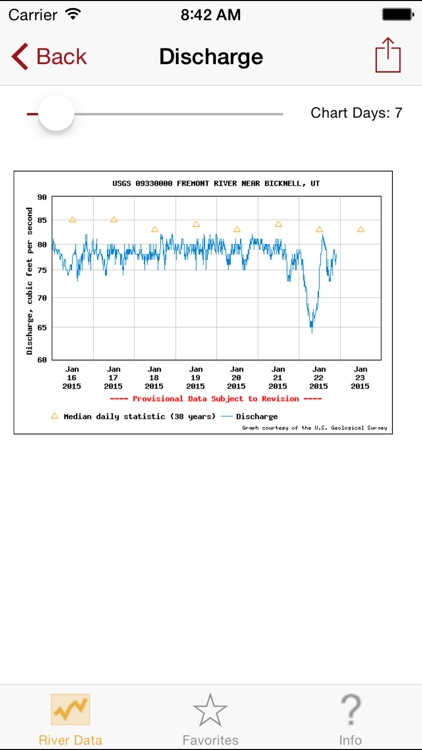 River Data Lite screenshot-3