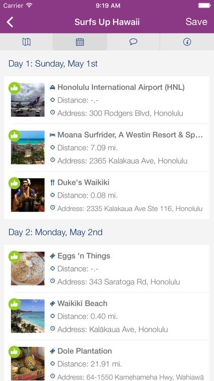 Globespinning: Travel Journal and Photo Itinerary