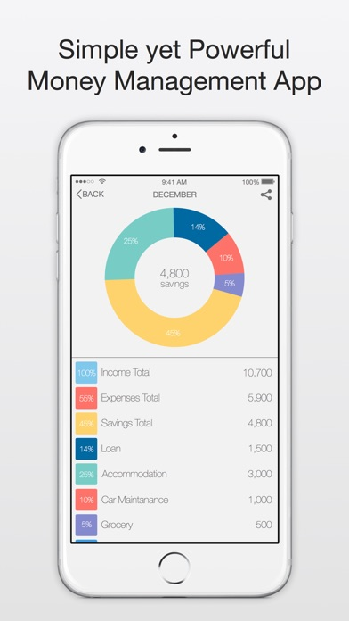 money management app budget planner savings calculator in one place