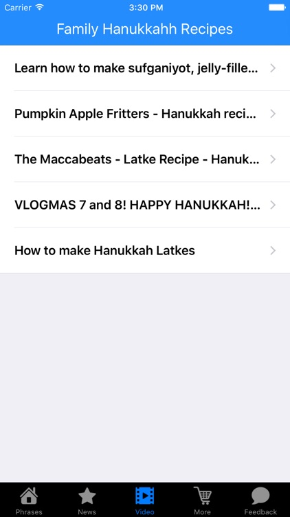 Family Hanukkahh Recipes