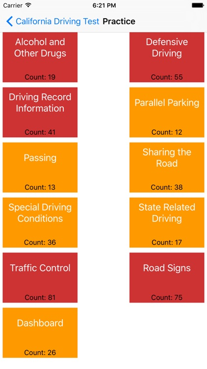 Dmv Driving Test Requirements