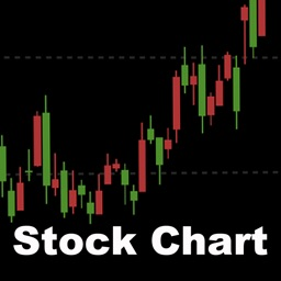 Stock Chart Lite- Stock,options,bonds,futures and gold