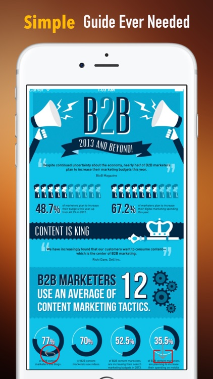 B2B Online Marketing:Marketing Tips and Social Media Guide