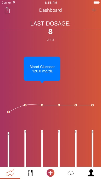 Test Strip - Blood Glucose Logging