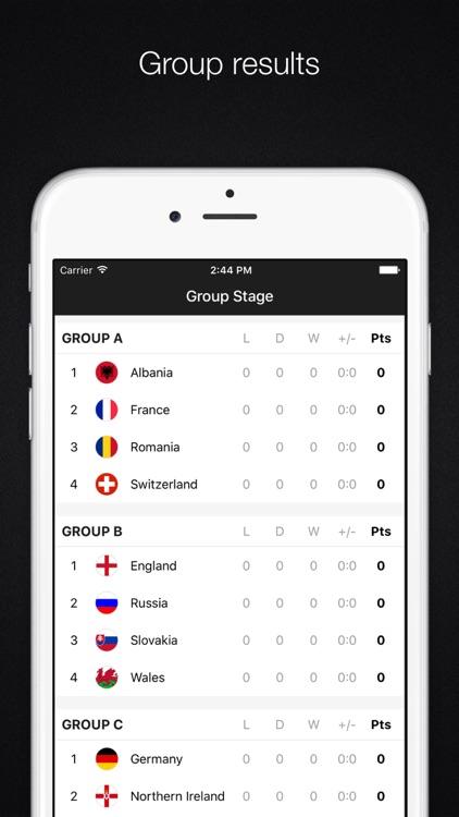 EURO 2016 - Scoreboard,Football schedule,Matches reminder