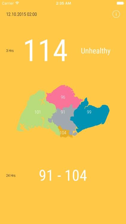 Haze Weather