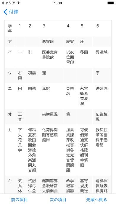 三省堂 必携用字用語辞典 第六版のおすすめ画像3