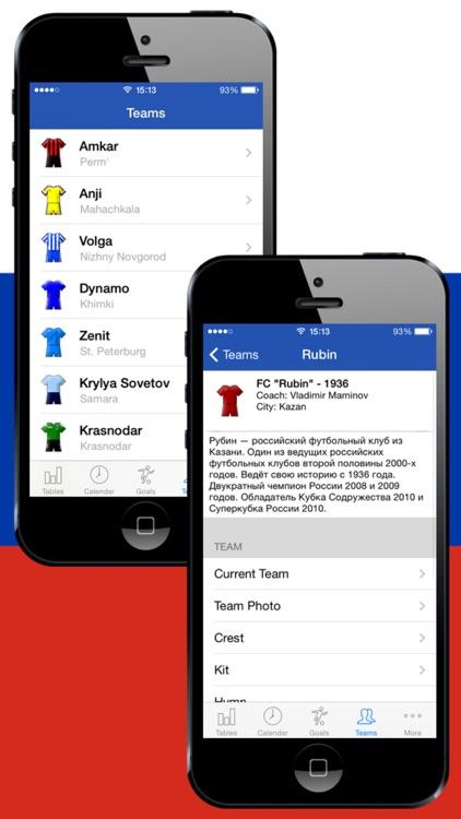 Russian Football History 2012-2013 screenshot-4