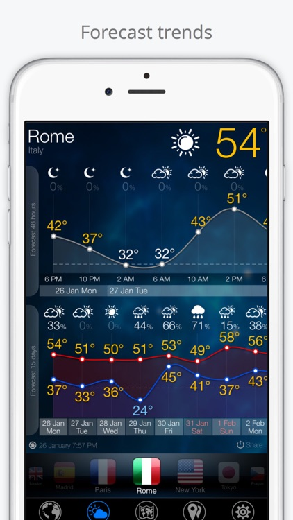 World Weather Forecast. Earth 3D Map and US Widget