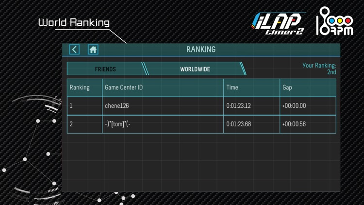 iLapTimer 2:Motorsport GPS Lap Timer & Data Logger screenshot-3