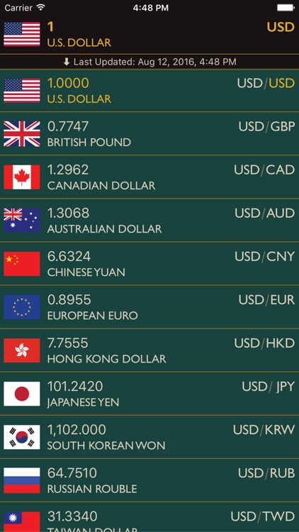 Real-time Currencies screenshot-3