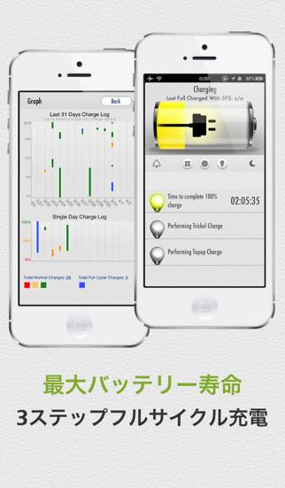 SYSTEM ユーティリティダッシュボード ScreenShot4
