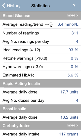 RapidCalc Diabetes Managerのおすすめ画像4