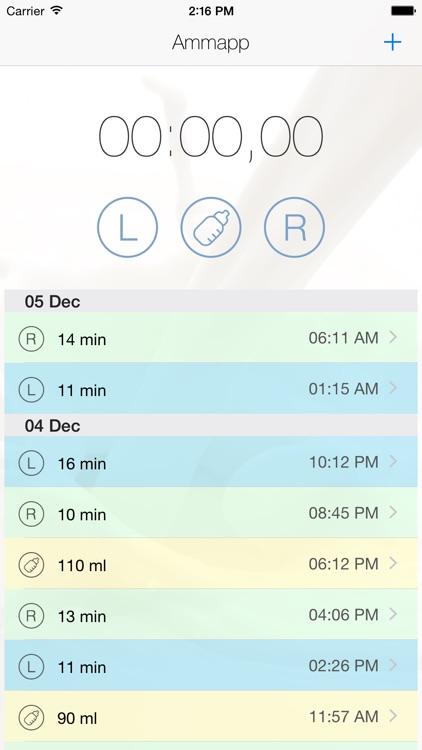 Ammapp - The simple nursing timer