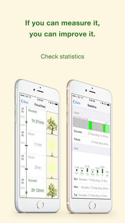 FocusTree: Focus on your work, growing a tree. screenshot-3