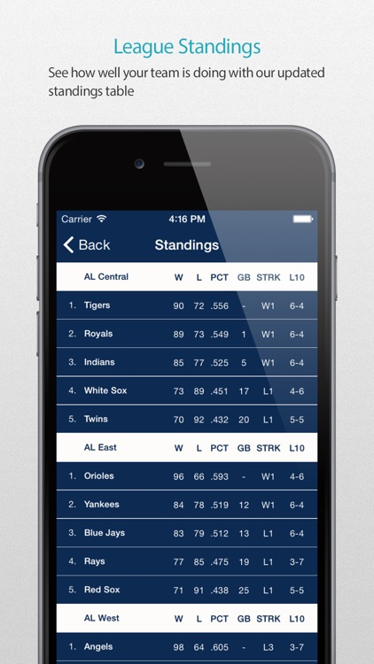 Cleveland Baseball Schedule Pro — News, live commentary, standings and more for your team! screenshot-3