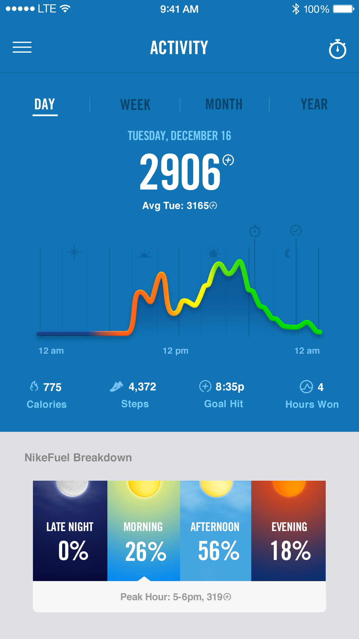 Nike+ Fuel Screenshot