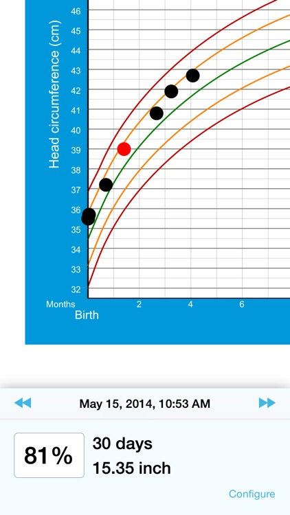 Pediatric Growth Charts by Boston Children's Hospital screenshot-3