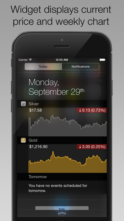 Silver Price Watch Free With Live Widget By Red Hot Bits