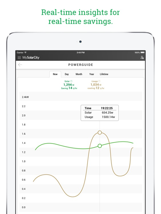 MySolarCity for iPad