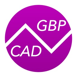 Canadian Dollars To British Pounds – Currency Converter (CAD to GBP)