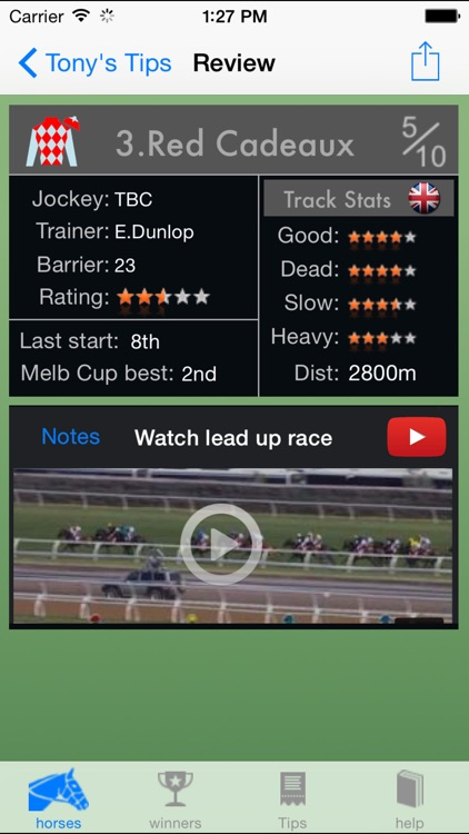 Melbourne Cup Guide 2014