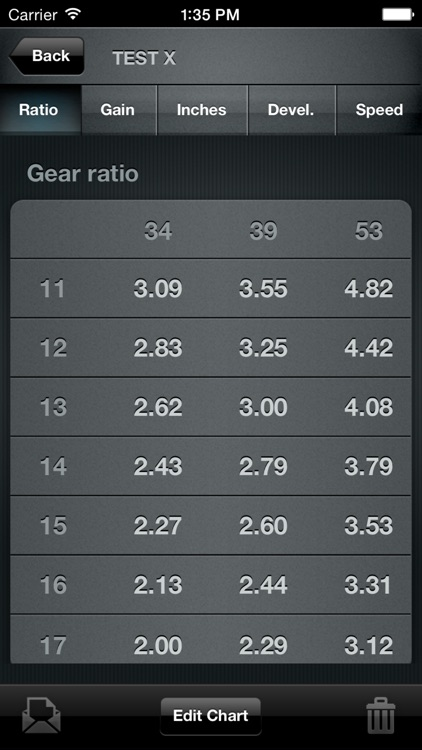 Bike Gear Calculator - Bike Gears, Cycling Gear Calculator, Bicycle Gear Calculator screenshot-3
