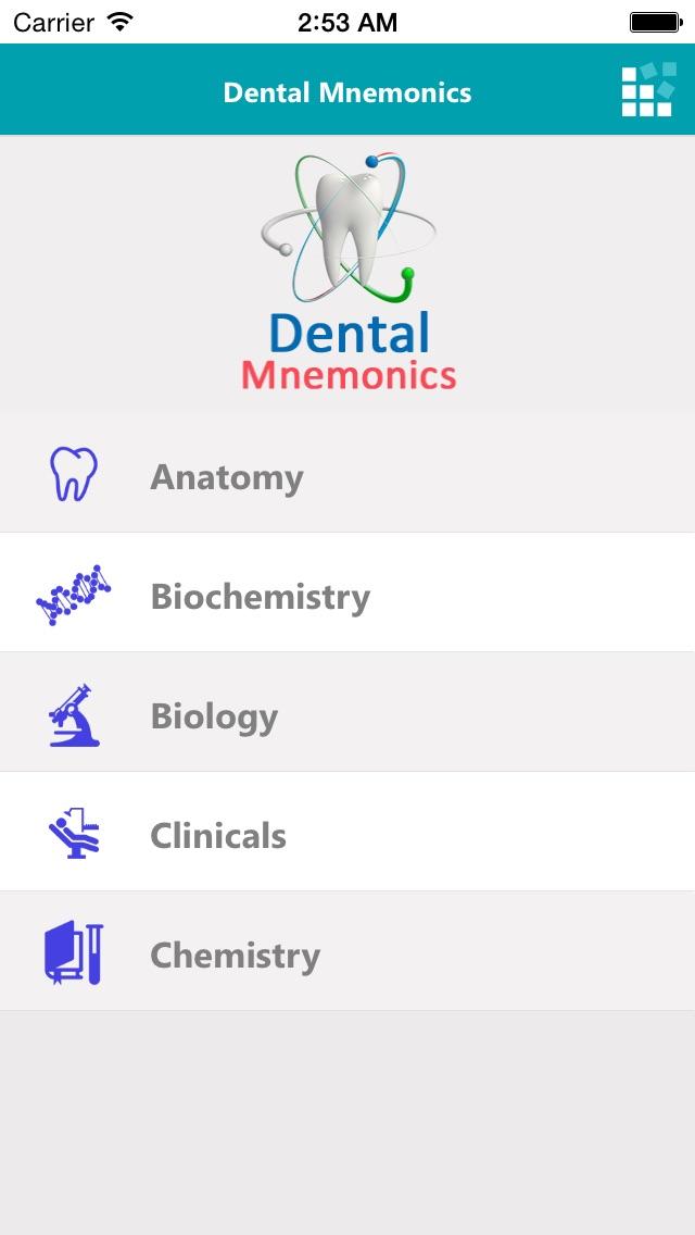 Dental / DAT / NBDE Mnemonics - Anatomy, Biology, Biochemistry ...