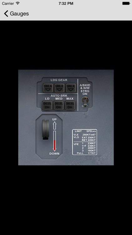 A321 FSX/Prepar3d Interactive cockpit by PositionGames