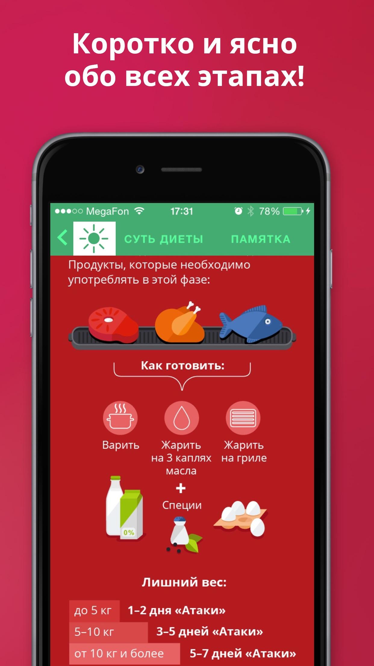 Худелка. Белково-овощная диета: этапы, рецепты и напоминания Screenshot