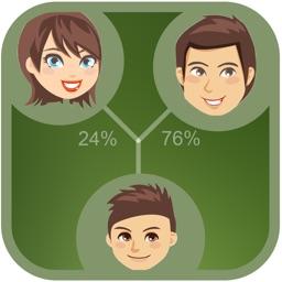 Like Parent  - Are You A like Dad/Mom?