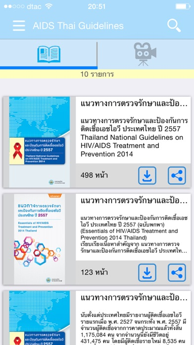 aids treatment guidelines