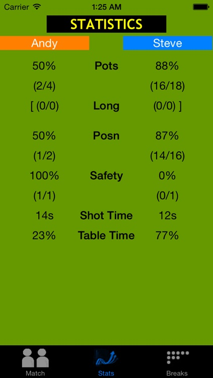 MySnookerStats - Snooker Scoring and Statistics screenshot-3
