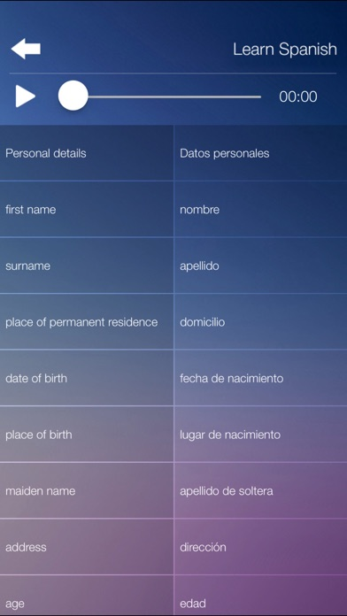 Learn SPANISH Fast and Easy - Learn to Speak Spanish Language Audio Phrasebook and Dictionary App for Beginners Screenshot on iOS