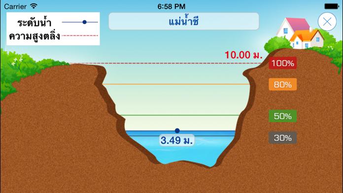 WATER4THAI Screenshot