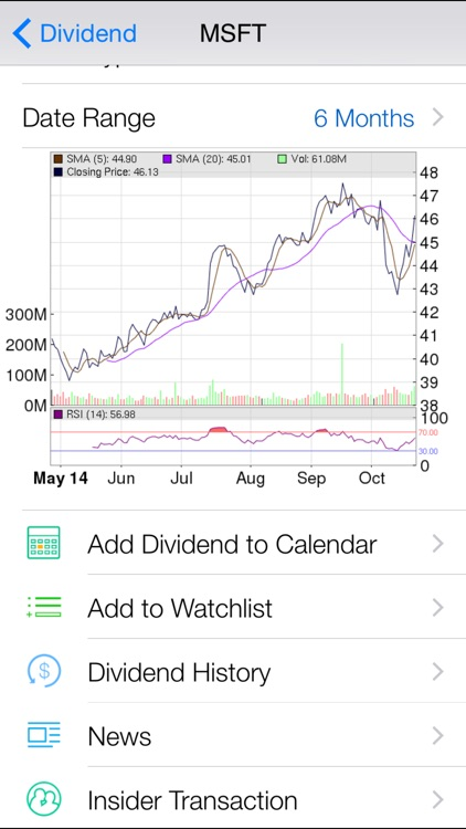 Dividend Calendar: Dividend History, Calendar, Real-time Stock Quote, Stock Chart screenshot-1